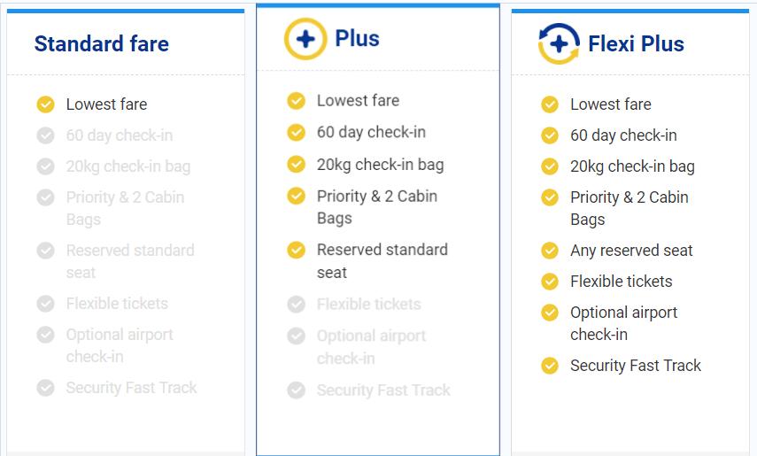 Ryanair тарифы
