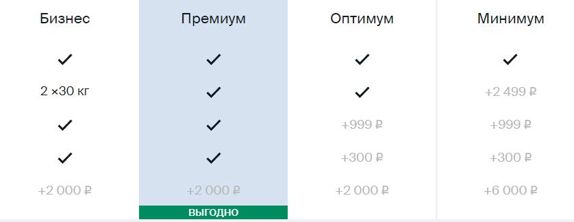 Utair вводит новые тарифы